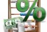 Как изменятся ставки по кредитам в 2015 году?
